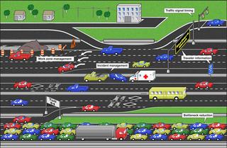 Highway-graphic